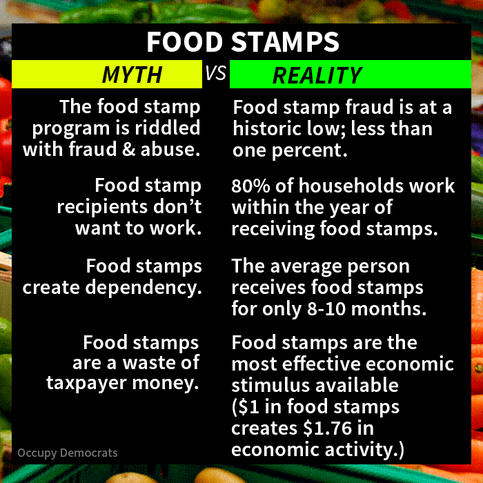 Food Stamp Myths